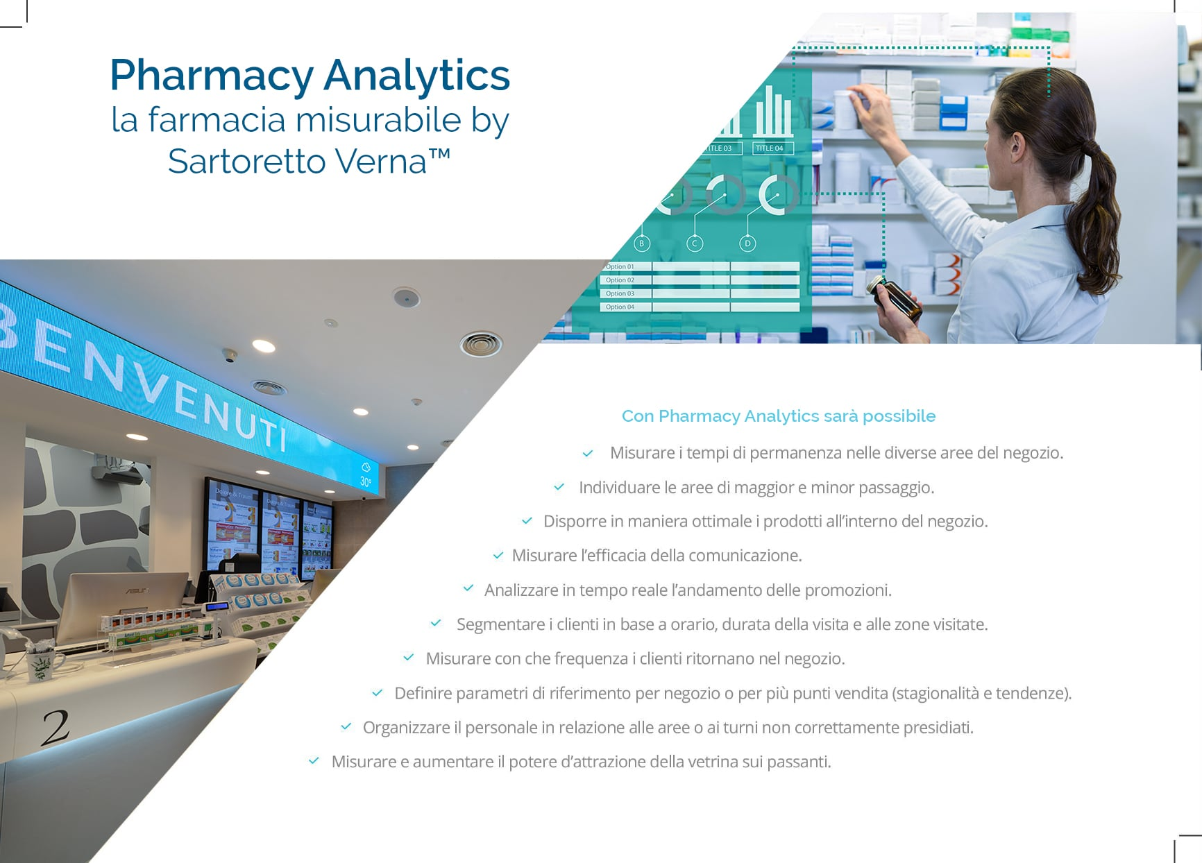 Pharmacy-analytics