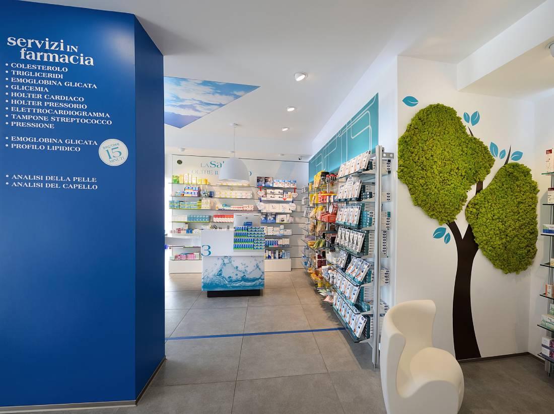 farmacia Luordes